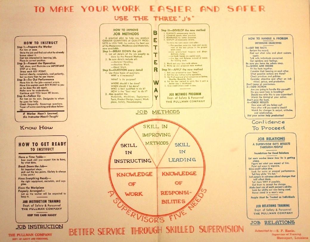 Плакат TWI 1940-х годов
