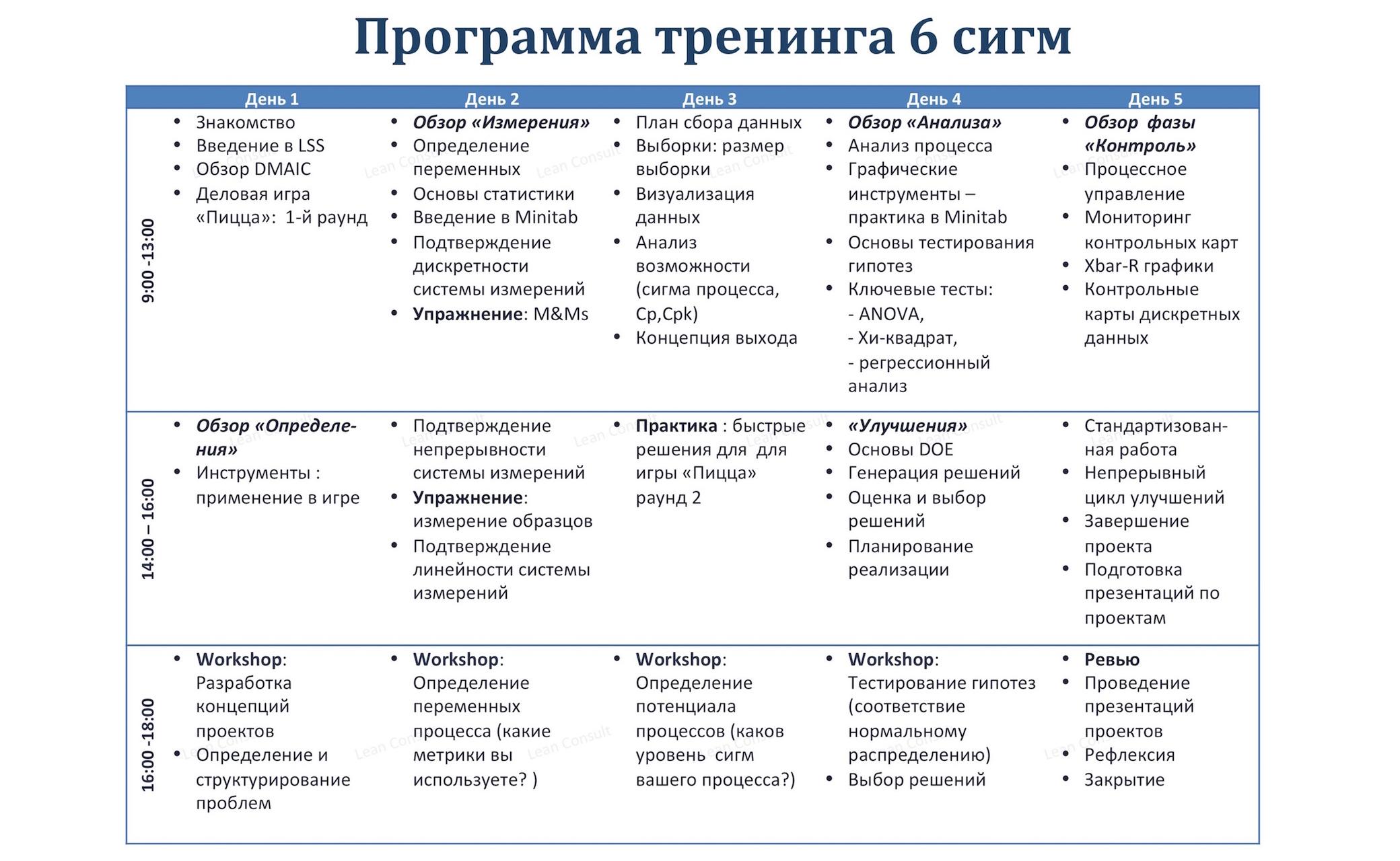 Программа_Тренинг 6 Сигма.GB