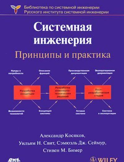 Системная Инженерия. Косяков А.